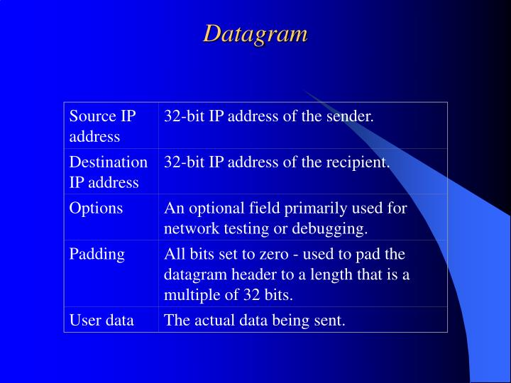 Source IP address