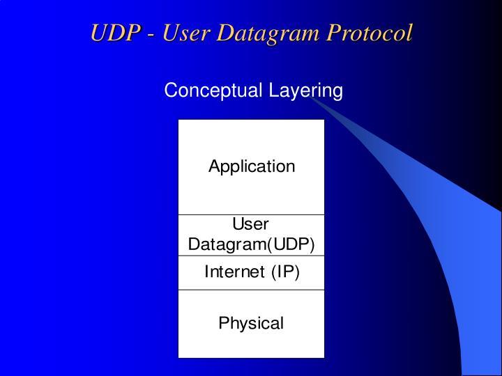 UDP - User Datagram Protocol