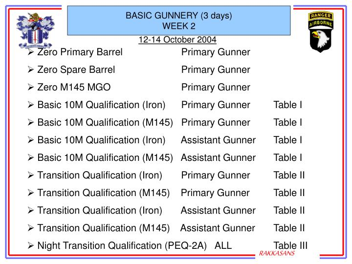BASIC GUNNERY (3 days)