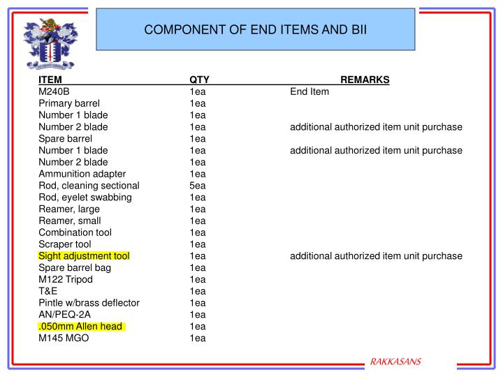 COMPONENT OF END ITEMS AND BII