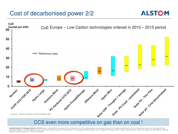Cost of decarbonised power 2/2