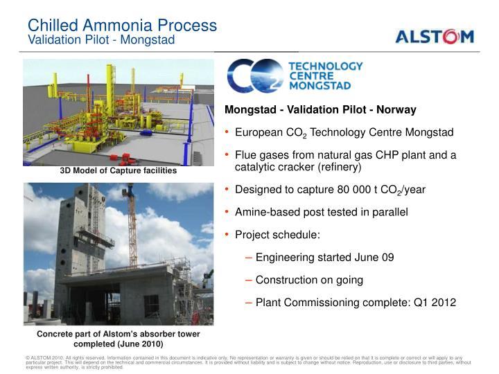 Chilled Ammonia Process