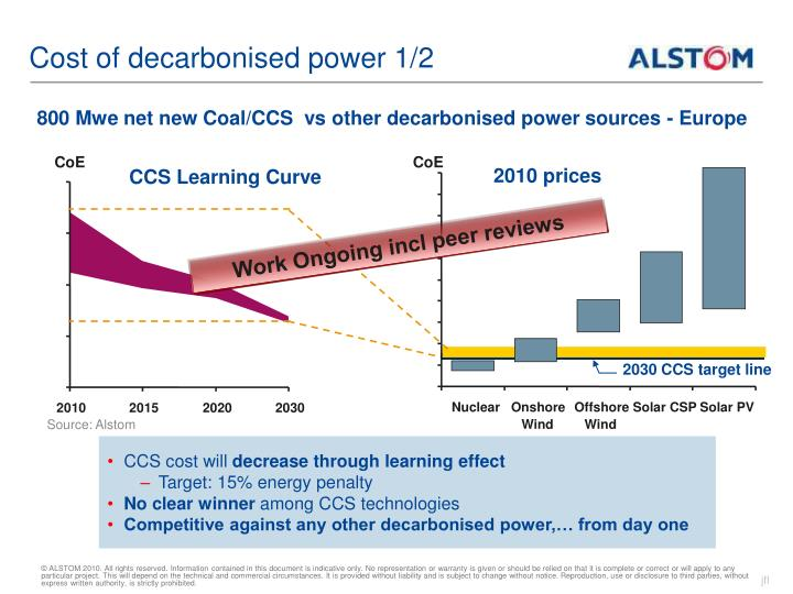 Cost of decarbonised power 1/2