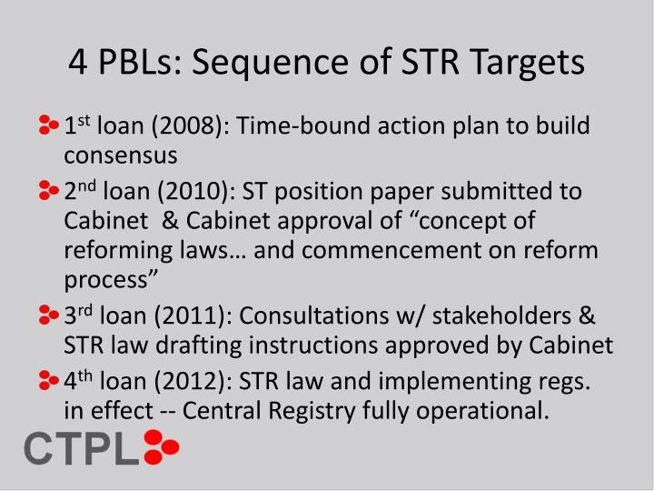 4 pbls sequence of str targets