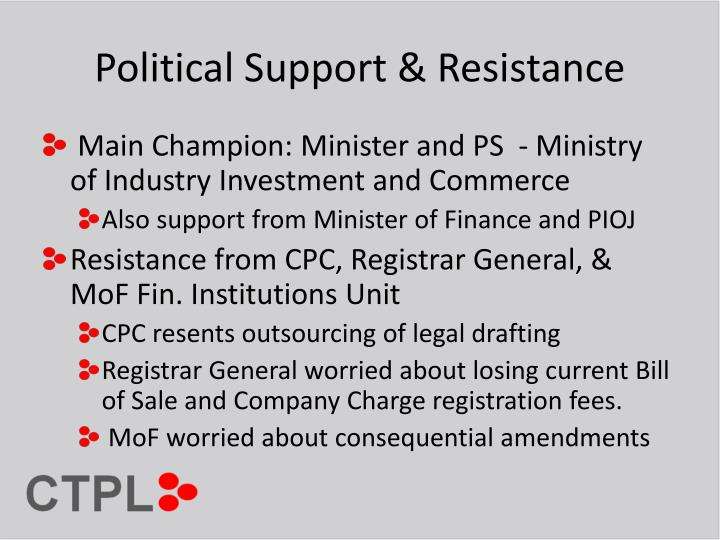 Political Support & Resistance