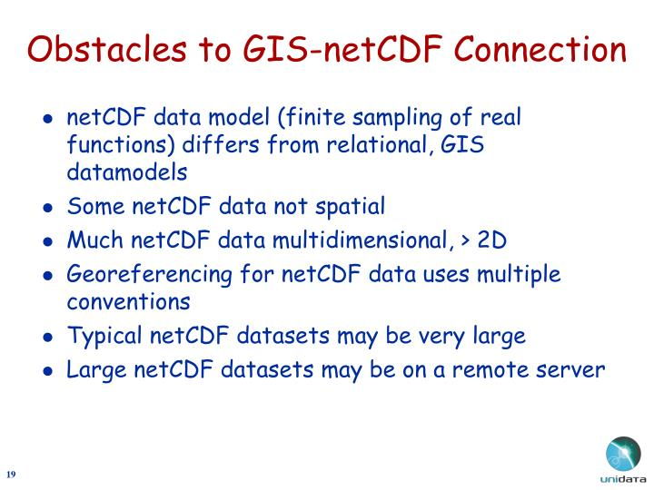 Obstacles to GIS-netCDF Connection