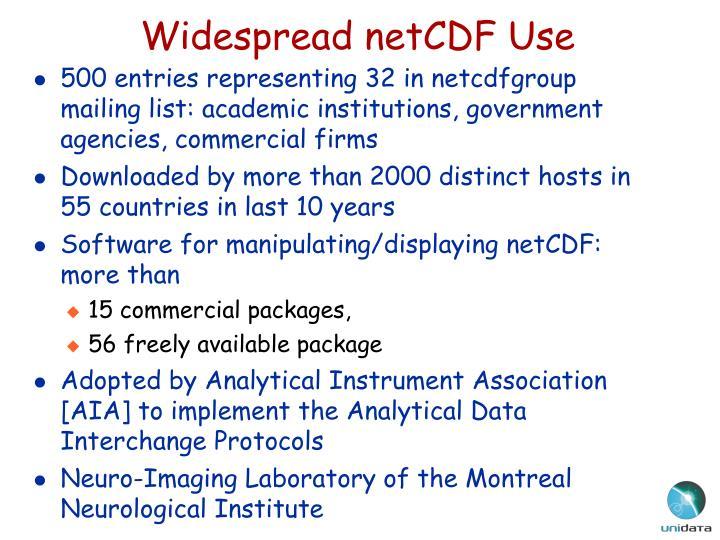 Widespread netCDF Use