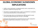 global economic slowdown implications