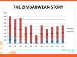 the zimbabwean story