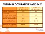 trend in occupancies and mix