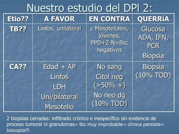 Nuestro estudio del DPl 2: