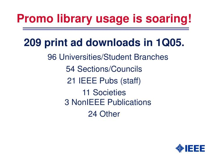 Promo library usage is soaring!