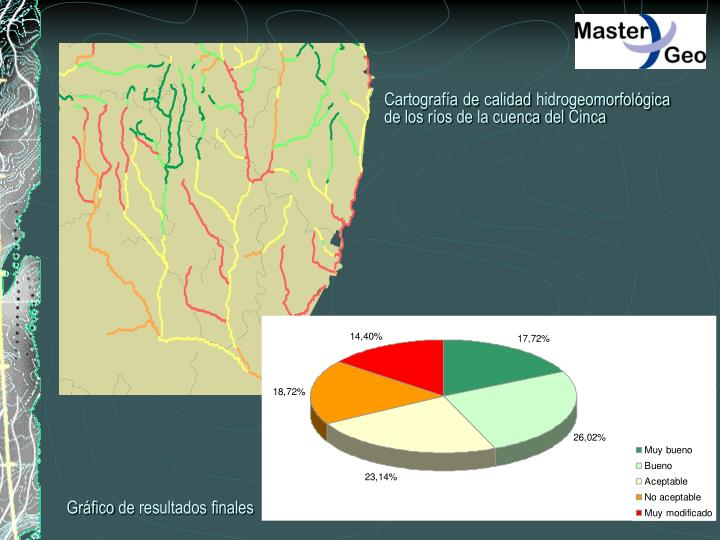Cartografía de calidad hidrogeomorfológica de los ríos de la cuenca del Cinca