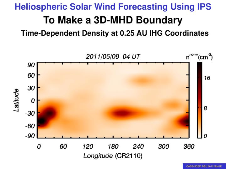 To Make a 3D-MHD Boundary