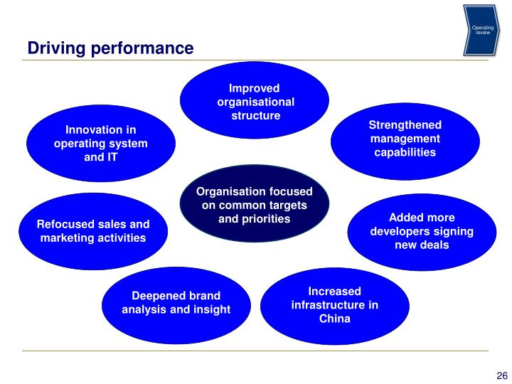 Operating review