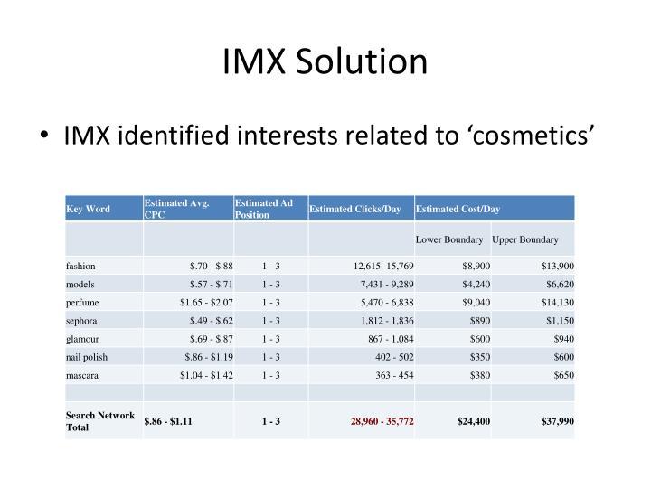 IMX Solution