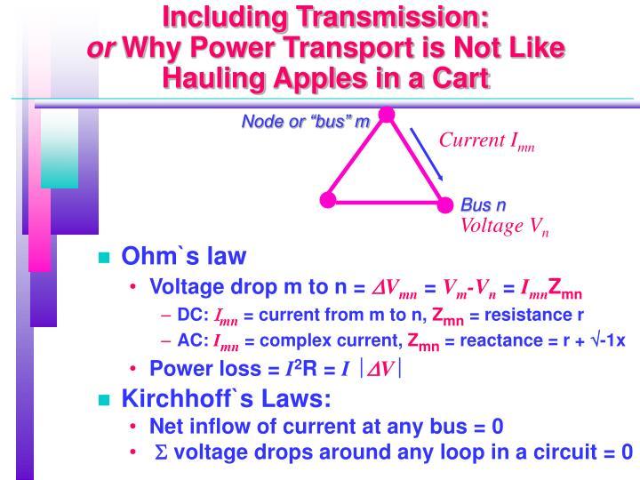 Including Transmission:
