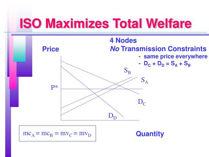 ISO Maximizes Total Welfare