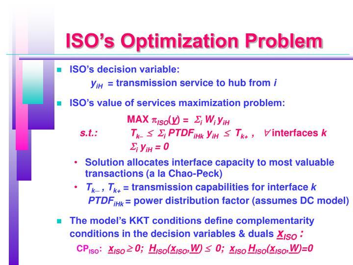ISO's Optimization Problem
