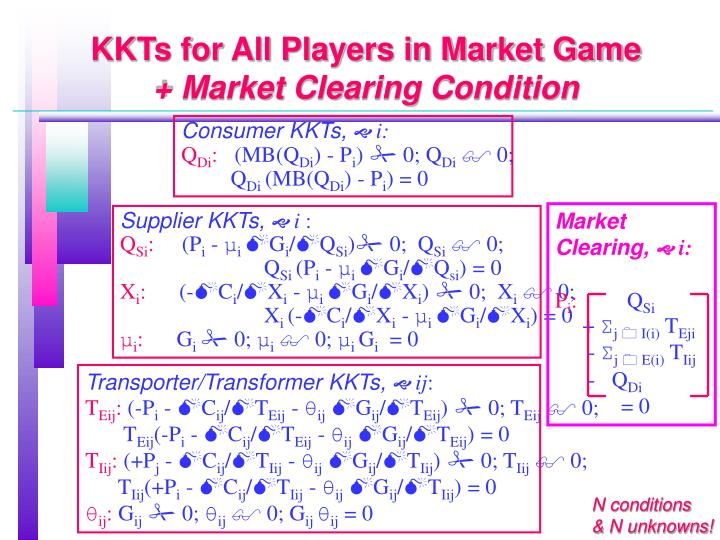 KKTs for All Players in Market Game