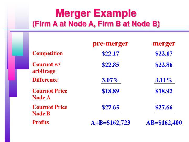Merger Example