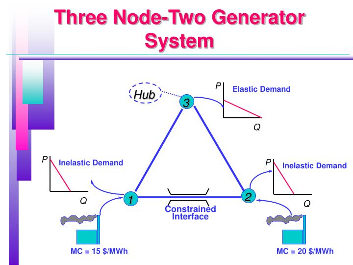 Three Node-Two Generator System