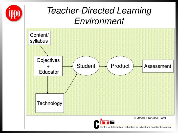 Teacher-Directed Learning Environment