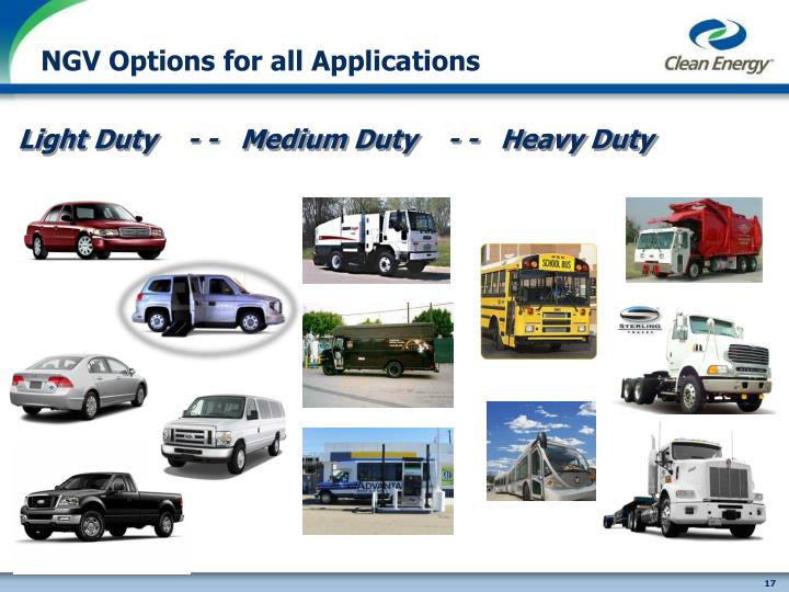 NGV Options for all Applications