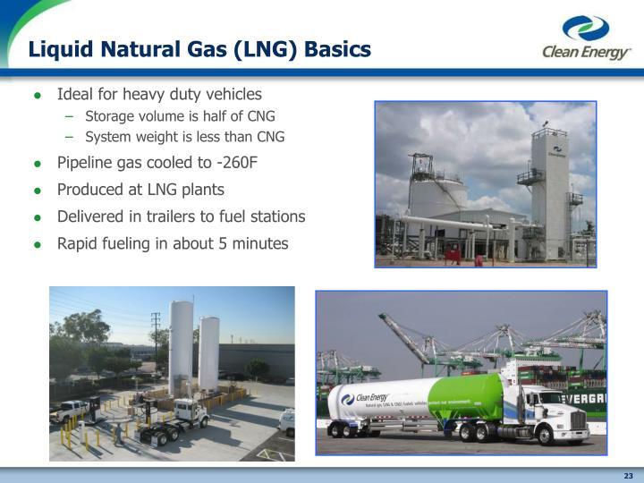Liquid Natural Gas (LNG) Basics