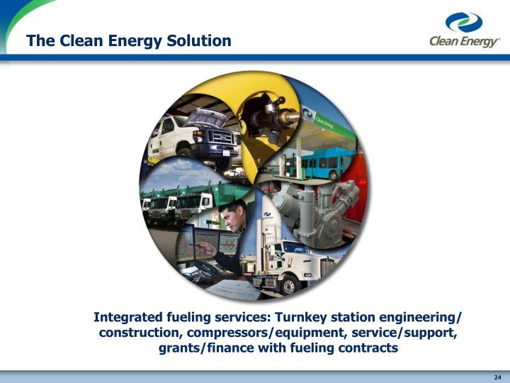 The Clean Energy Solution