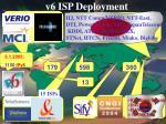v6 isp deployment