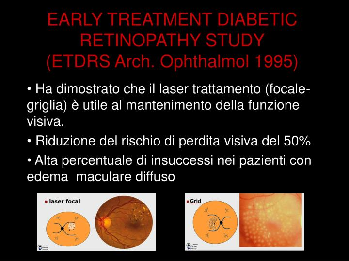 Diabetic Retinopathy Guidelines - International Council of ...
