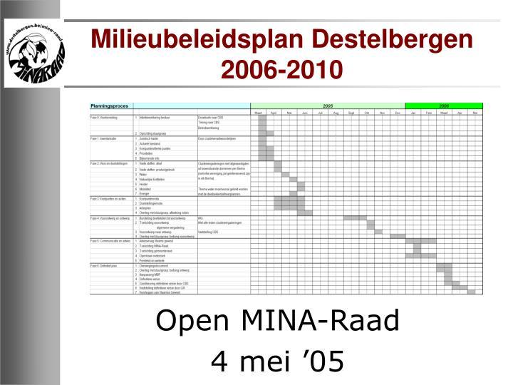 Milieubeleidsplan destelbergen 2006 2010