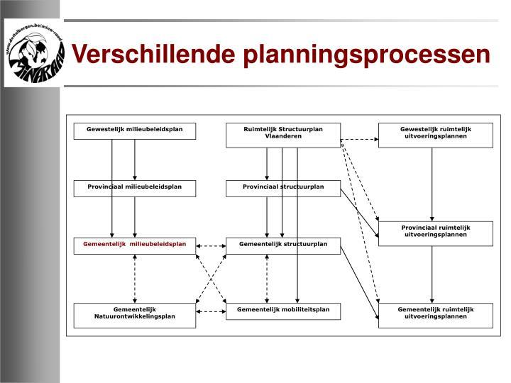 Gewestelijk milieubeleidsplan