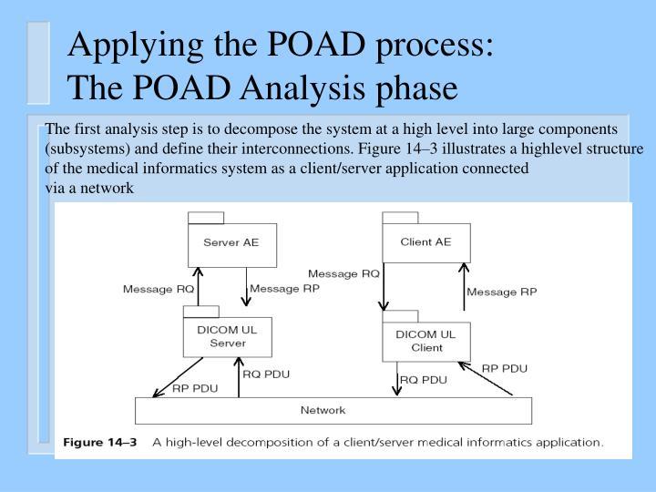 Applying the POAD process: