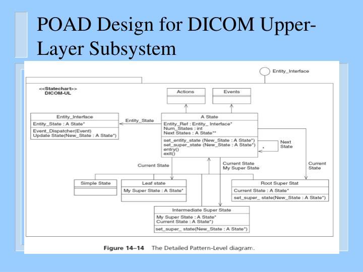 POAD Design for DICOM Upper-Layer Subsystem