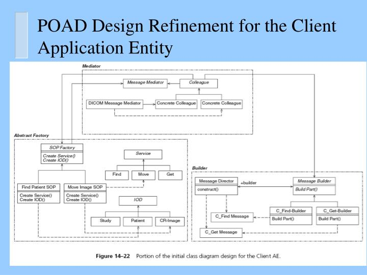 POAD Design Refinement for the Client Application Entity
