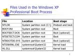 files used in the windows xp professional boot process