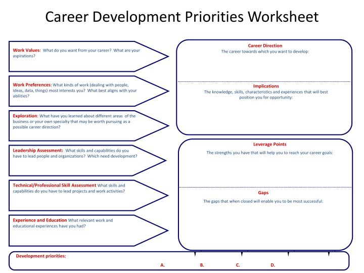 Ppt career development priorities worksheet powerpoint career development priorities worksheet malvernweather Gallery