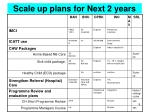 scale up plans for next 2 years