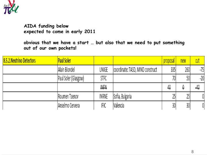 AIDA funding below