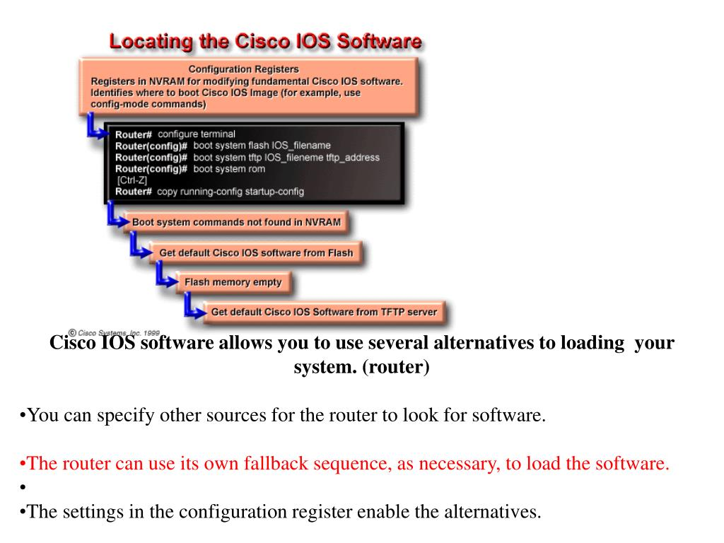 PPT - Cisco IOS & Router Config PowerPoint Presentation - ID