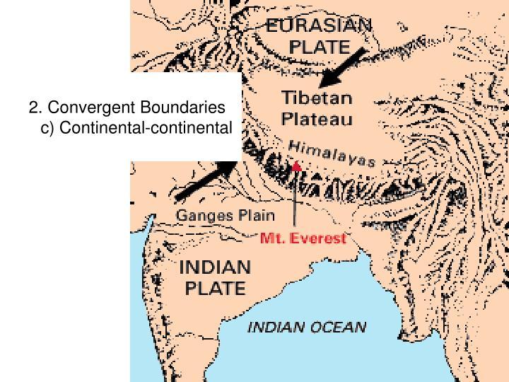 2. Convergent Boundaries