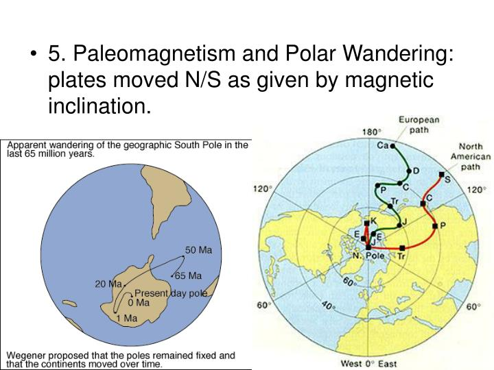 5. Paleomagnetism and Polar Wandering: plates moved N/S as given by magnetic inclination.