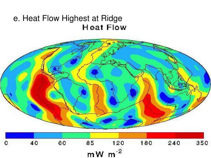 e. Heat Flow Highest at Ridge
