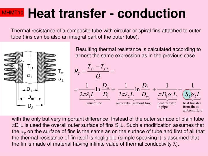 Heat transfer conduction1
