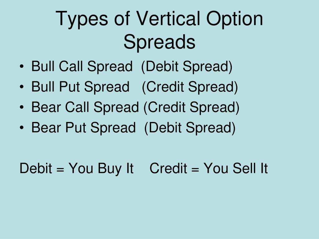 PPT - Option Spreads Intro PowerPoint Presentation - ID:3319208