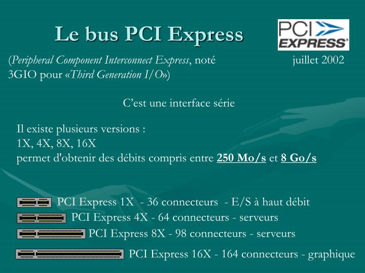 Le bus PCI Express