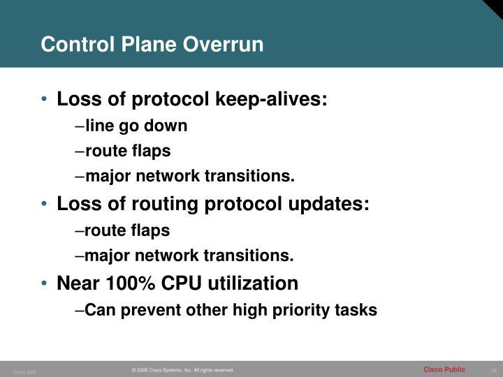 Control Plane Overrun