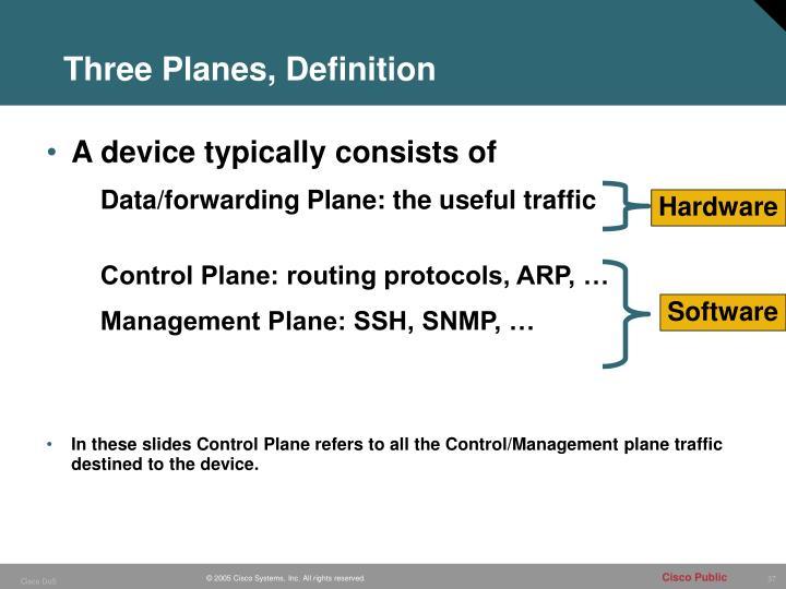 Three Planes, Definition